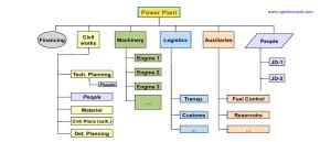Internazionalizzazione - Centrale Elettrica